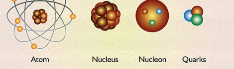 Quarks Explained